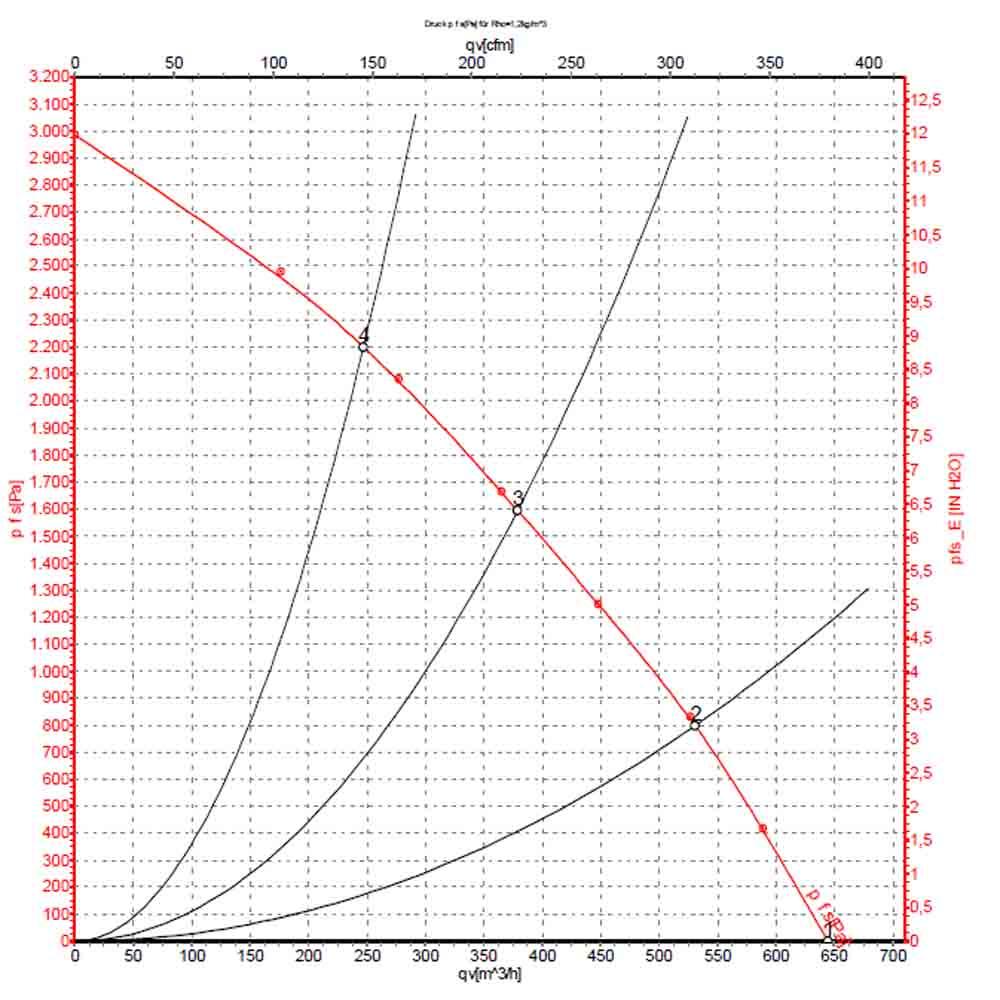 Вентилятор G1G170-AB31-01