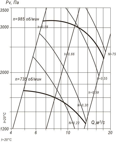 ВЦП 7-40 №12 (75/1000)