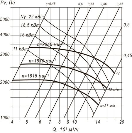 ВЦП 7-40 №6,3 (22/2040)