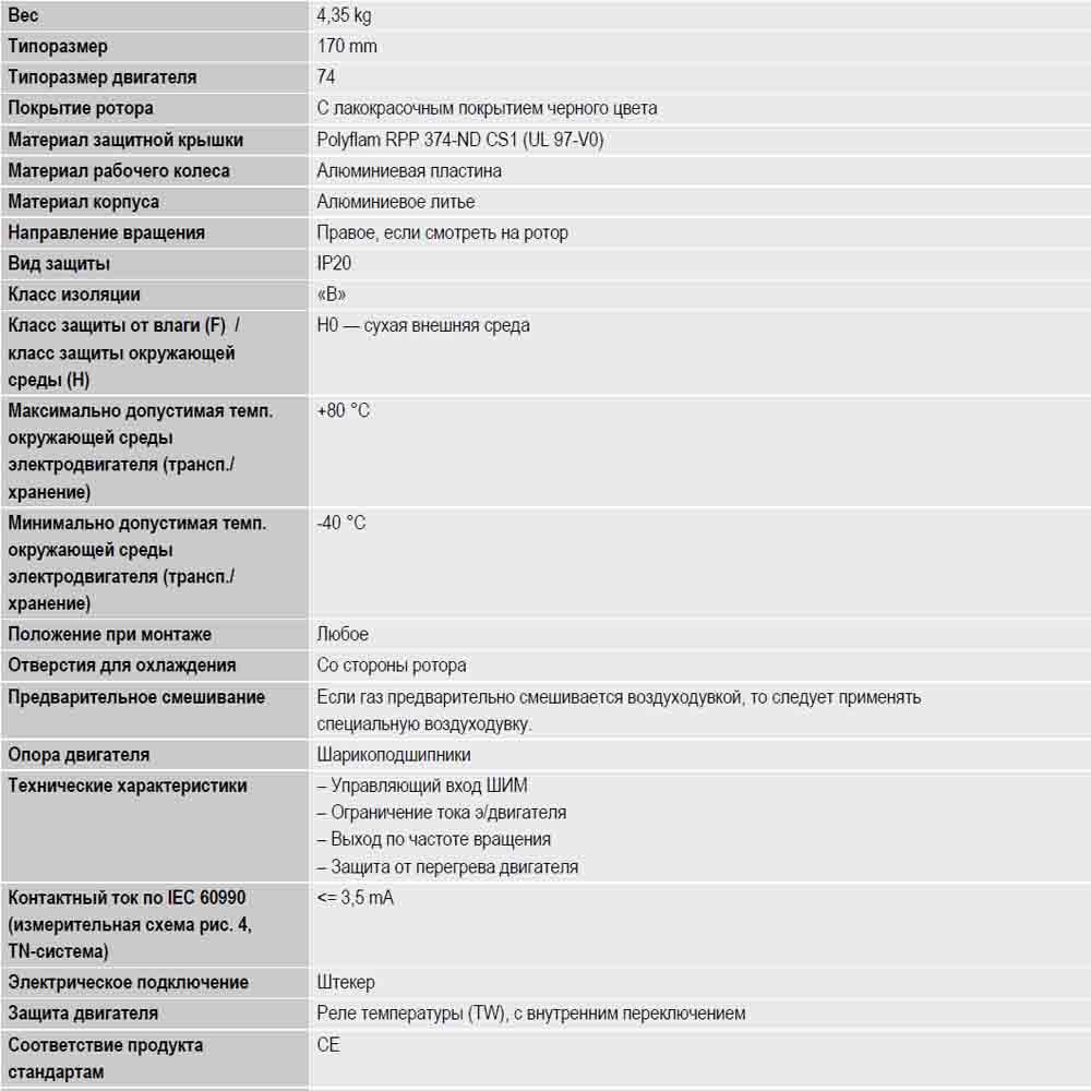 Характеристики Ebm-Papst G1G170-AB31-01