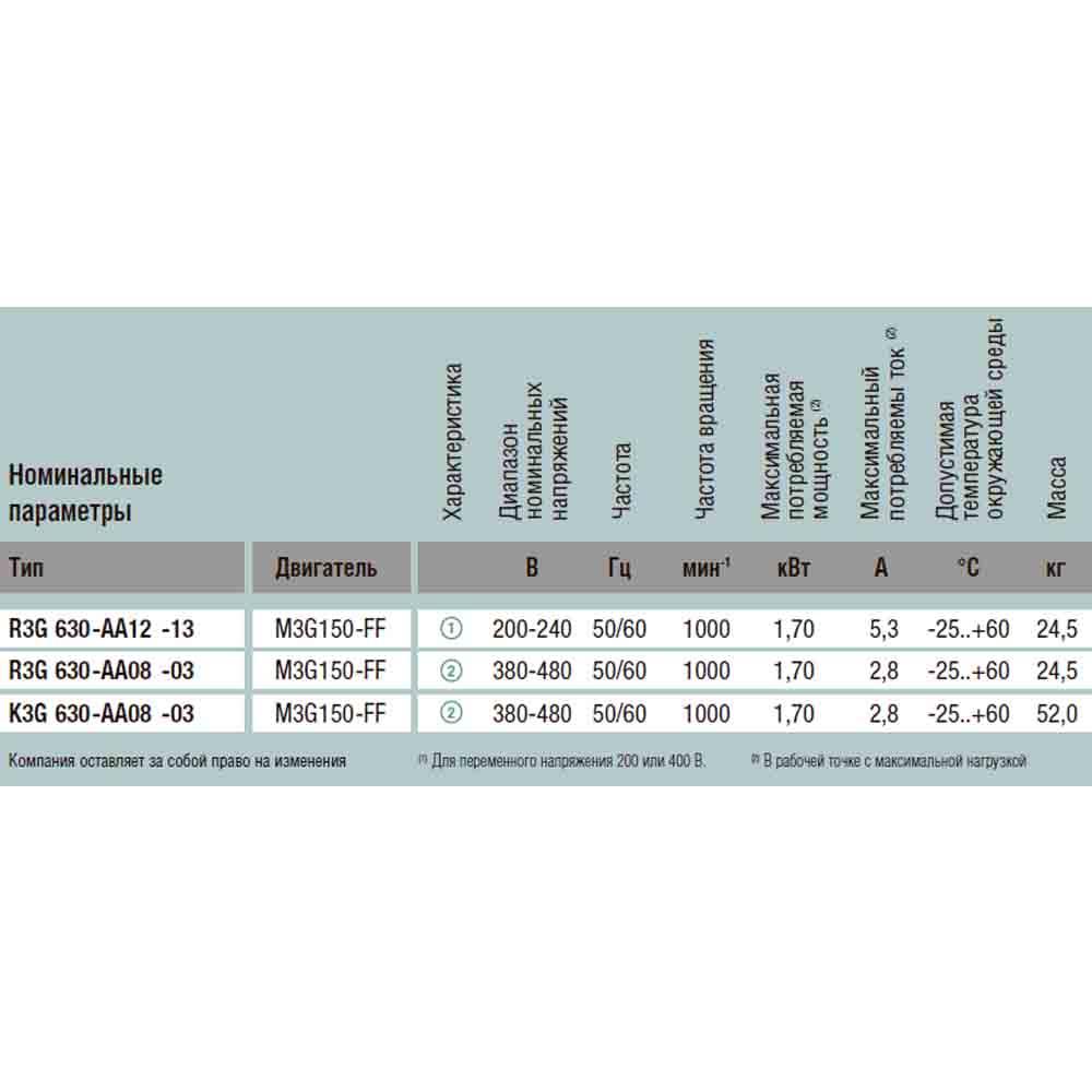 EbmPapst R3G630-PV04-01