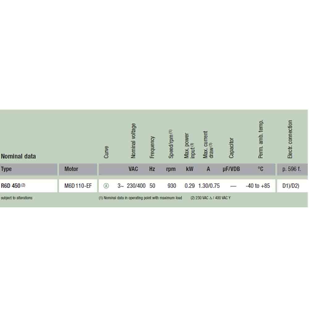 EbmPapst R6D450-AN01-01