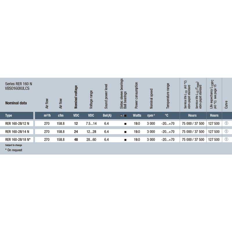 EbmPapst RER 160-28/14 N/2 TDA