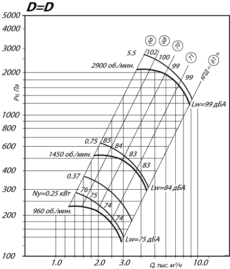 ВР 80-70 №4 (0,25/1000