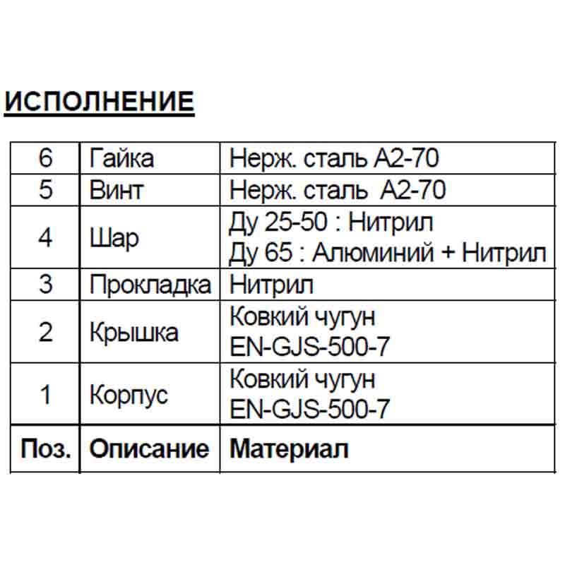 Tecofi CBL4141-0050