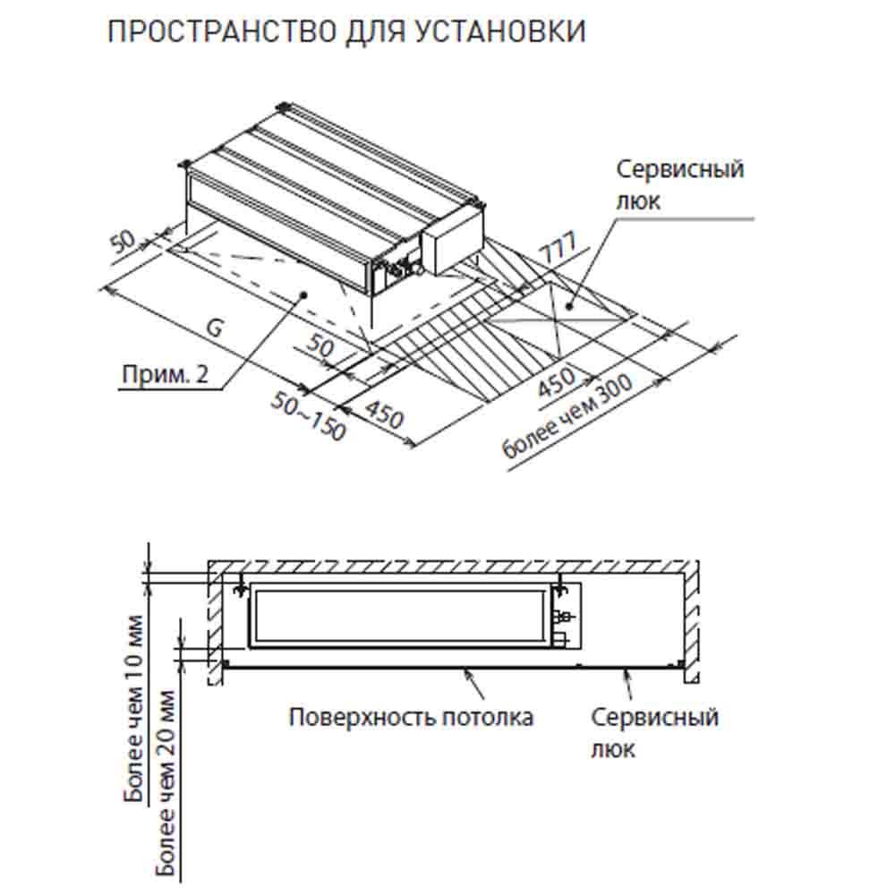 SEZ-M50DA/SUZ-KA50VA6