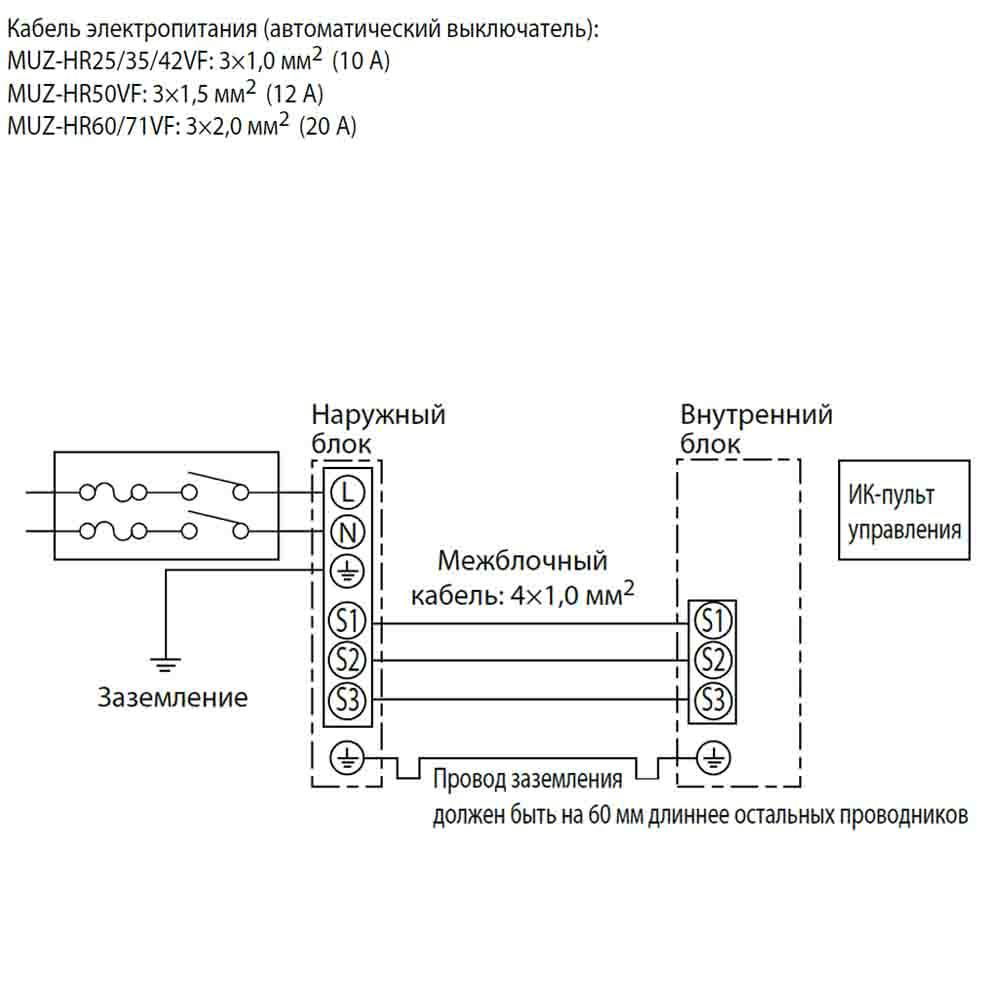 MSZ-HR25VF/MUZ-HR25VF