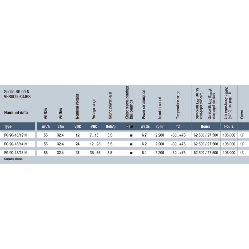 EbmPapst RG 90-18/06