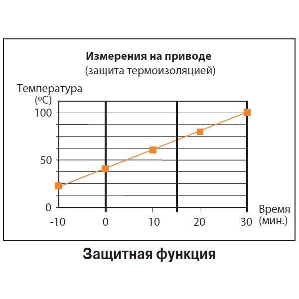 Схема BLE24