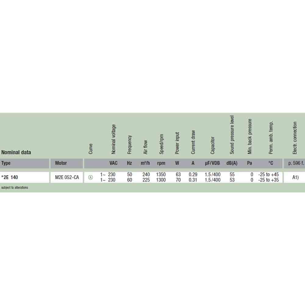 EbmPapst R2E140-AJ24-09