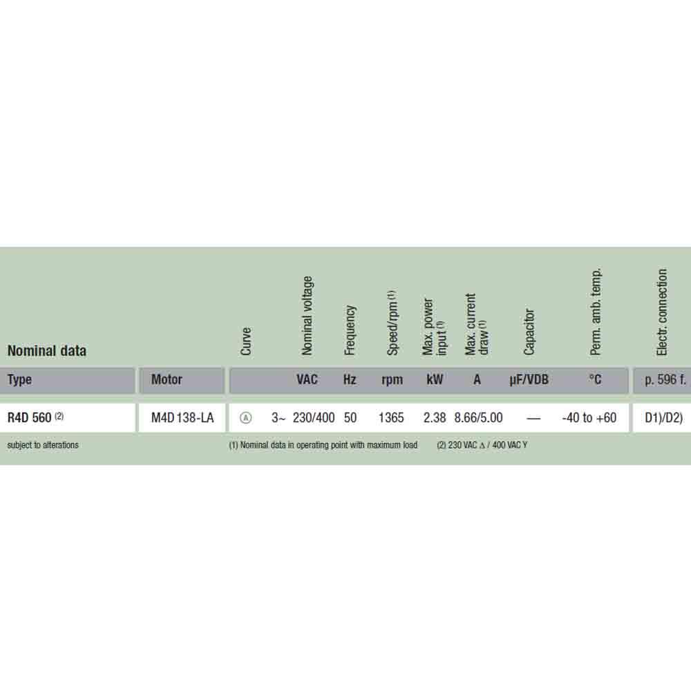 EbmPapst R4D560-RB03-01