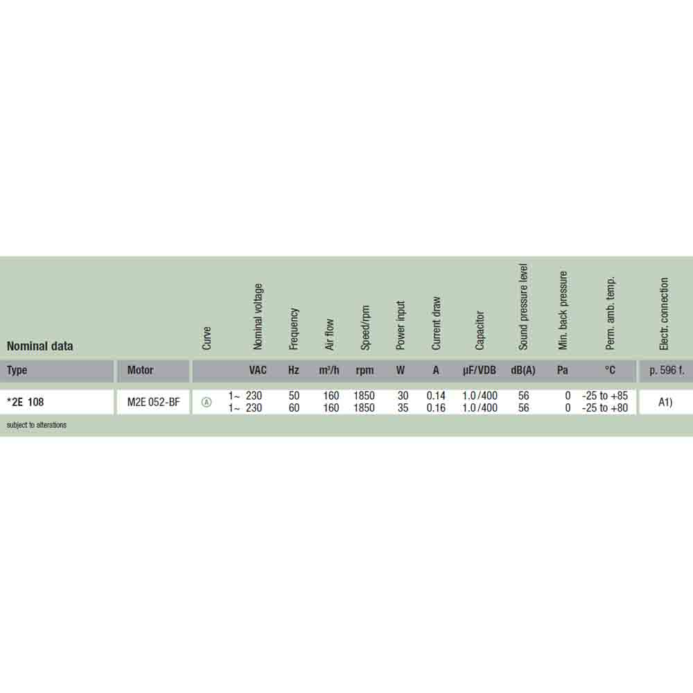 EbmPapst R2E108-AA01-05
