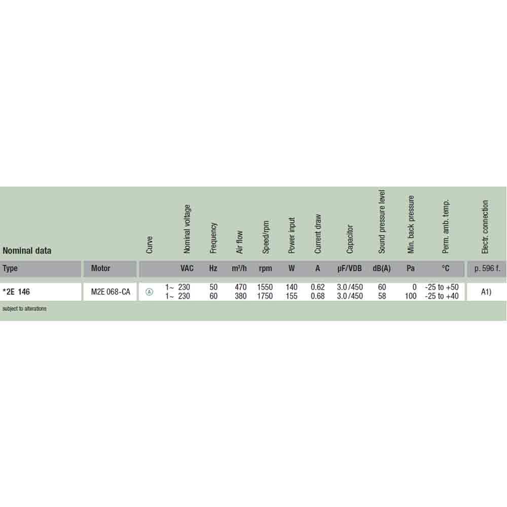 R2E146-AВт07-05