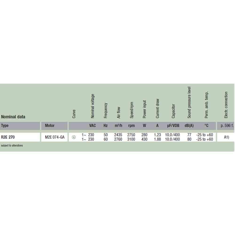 EbmPapst R2E270-AA01-18