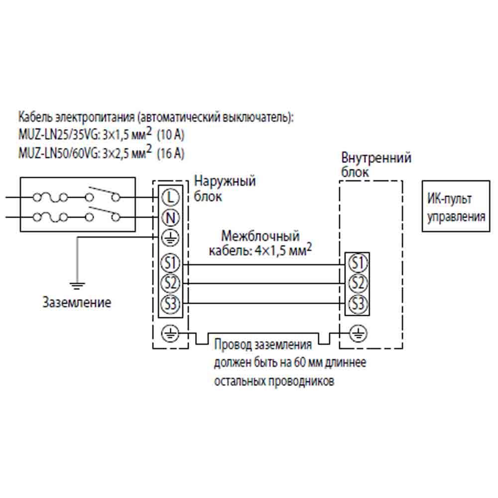 MSZ-LN60VGR/MUZ-LN60VG